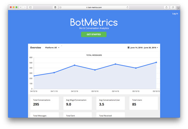 BotMetrics Screenshot