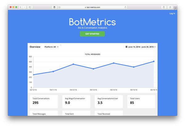 BotMetrics Screenshot